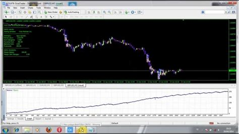 Robot Forex Ea Goldfinch Ea best ea forex robot 10usd to 2000usd in one month