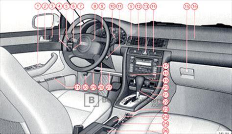 2000 Audi A6 A 6 Owners Manual Read Online Jochebel