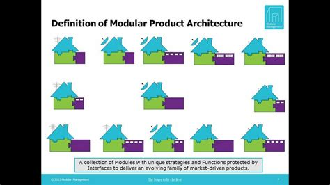 what is the meaning of architecture modularity definition series modular product architecture