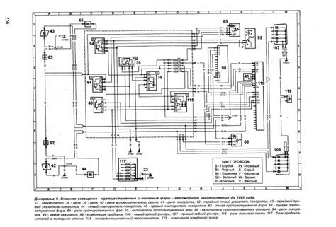au falcon wiring diagram efcaviation