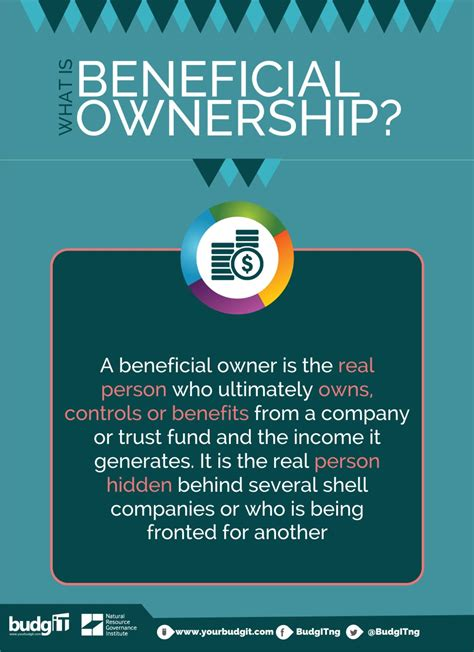 beneficial ownership budgit