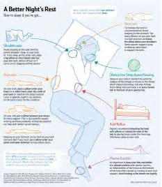 which side does st go on the perfect sleeping positions to fix common body problems