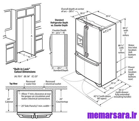 design by humans clearance ابعاد و اندازه های استاندارد یخچال لباسشویی ظرفشویی فر