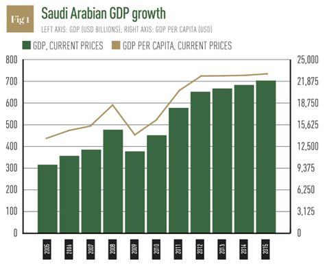 saudi arabian bank saudi hollandi bank sees retail banking blossom in saudi