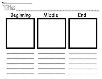 printable graphic organizer beginning middle end beginning middle and end graphic organizer by danielle