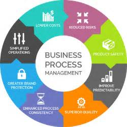 infosys benefits desk crs consultoria em software