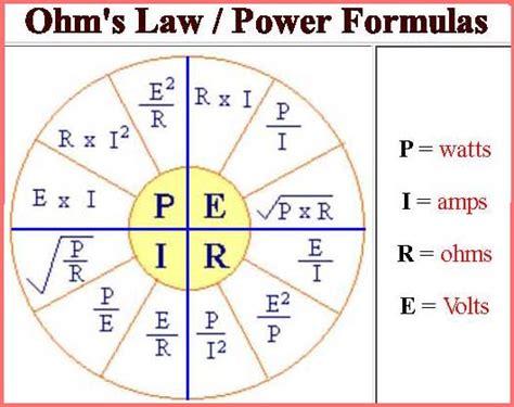 ohm s formula ohms s formula 28 images ohms wheel need help choosing a resistor is my math wright