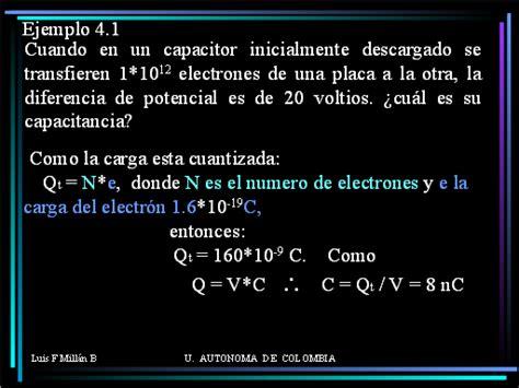 capacitor esferico pdf condensador esferico aislado 22 images electricidad y magnetismo capacitores monografias