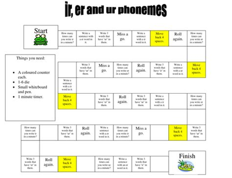 Er Ir Ur Phonics Worksheets by Phonics For Ir Er And Ur By Bingowings Teaching