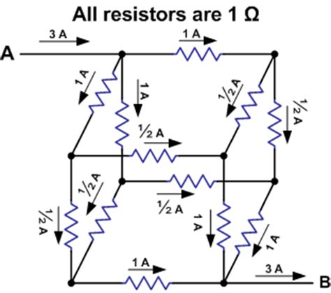 resistor cube solutions what is the equivalent resistane if resistance of 1ohm each are c meritnation