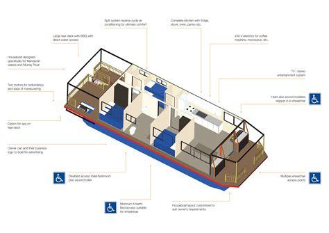 house boat hire perth own a boat mandurah houseboats