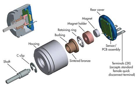 best free encoder conversion of single optical encoder best free home