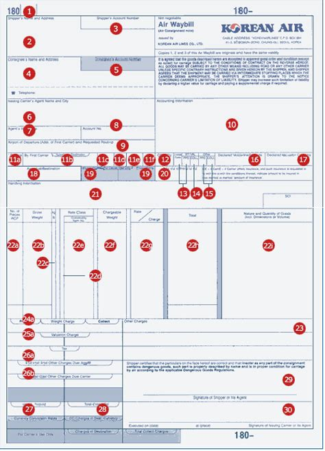 air waybill template 10 air waybill format postal carrier