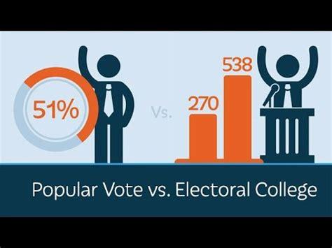 the origin of the electoral college | doovi