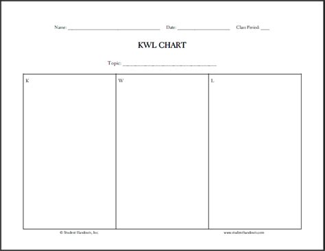 i who has template free blank printable kwl chart want to