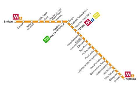metro porta di roma mappa metro di roma linea a arancione linea b guida