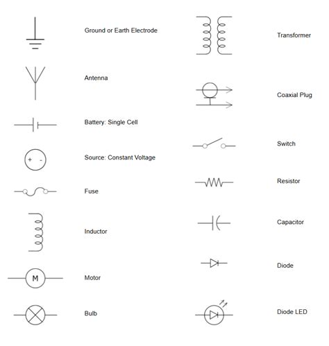 Electrical Symbols Electrical Diagram Symbols Electrical Symbols Try Our Electrical Symbol Software Free