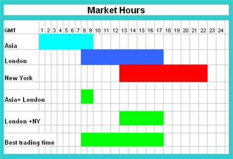 section 8 opening hours iforex strategie e previsioni per guadagnare online orari