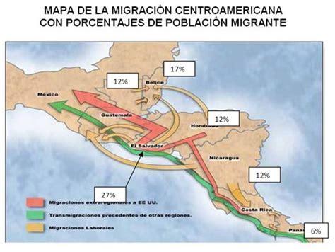 imagenes positivas y negativas de la migracion interna migraci 243 n y juventud jesuitas centroam 233 rica