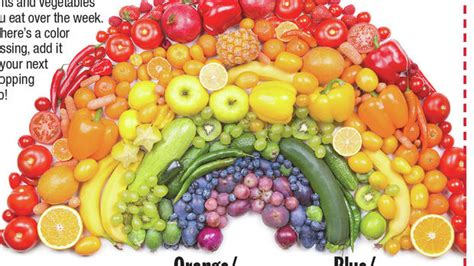 e fruits and vegetables fruit and vegetable rainbow chart www pixshark