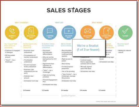SALES STRATEGY EXAMPLE   Proposalsheet.com