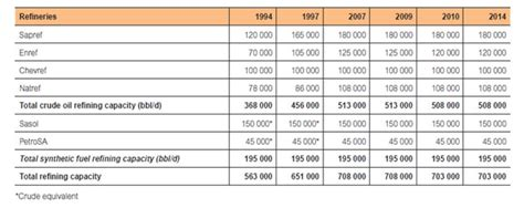 table 3 single family construction cost breakdown history table 4 shows the detailed best free home design