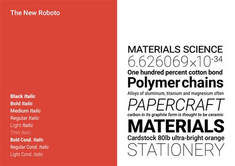 Material Design Font Roboto | material design gt layout gt bring in the new roboto 183 issue