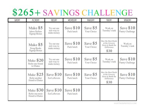 savings planner template 265 one month money challenge free printable what
