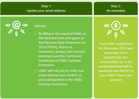 email hsbc credit card hsbc credit card promotion stand to get rm10 when you