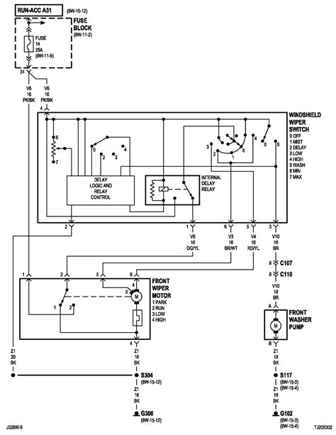 jeep tj wiring diagram 02 wiring diagram not center