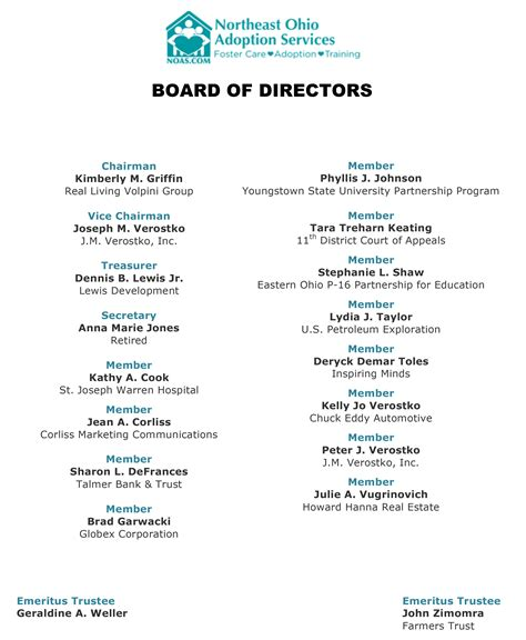 board of directors list template