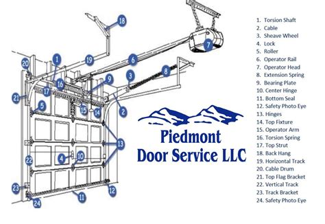 commercial garage door wiring diagram commercial garage
