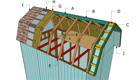 how to build gambrel roof building a barn roof shed
