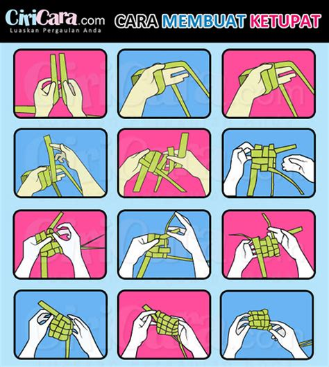 cara membuat infografis ciricara infografis cara membuat ketupat ciri cara