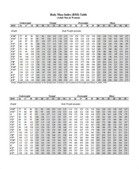 bmi table for men bmi chart template novasatfm tk