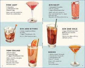 mid century gin cocktail recipe card storied sips