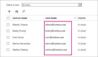 Office 365 Keep Email Address Migrate Apps Mailboxes To Office 365 Office 365
