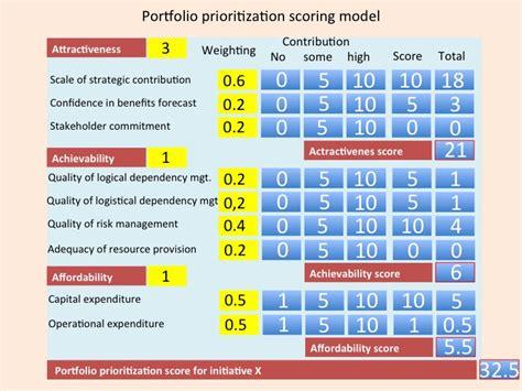 Ctoni 2 Report Template Mop Practices In Practice Henny Portman S