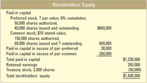 shareholders equity section of balance sheet solved the stockholders equity section of the balance