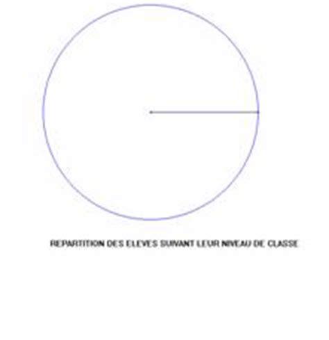 exercices diagramme circulaire 6e ée r 233 partition et pourcentages