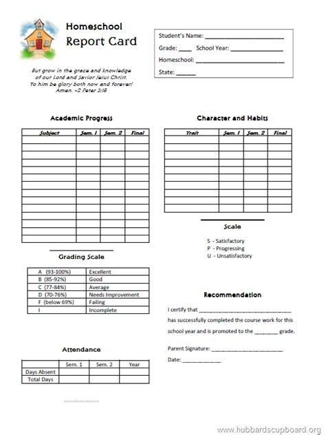 sle kindergarten report card template sle report card template 28 images sle report card