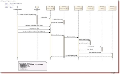uml diagram generator uml diagram generator best free home design idea