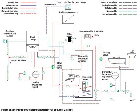 water source heat low voltage wiring diagram