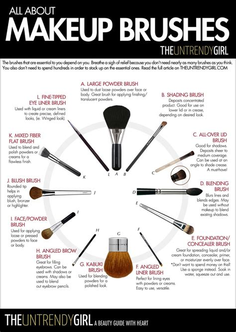 7 Makeup Tools You Must To Do Your Makeup Like A Pro by Tuesday Tip Why We Need These Seven Makeup Brushes