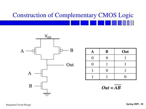 design of analog cmos integrated circuits razavi solution book design of analog cmos integrated circuits lecture 28 images satish kashyap solution mauals