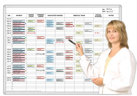 Patient Caregiver Assignment Planner Hospital Whiteboard Templates