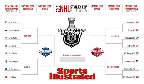2015 nhl hockey playoff printable brackets image gallery nhl 2015 playoffs
