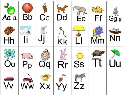 printable alphabet with pictures and words alphabet letters words sle letter template