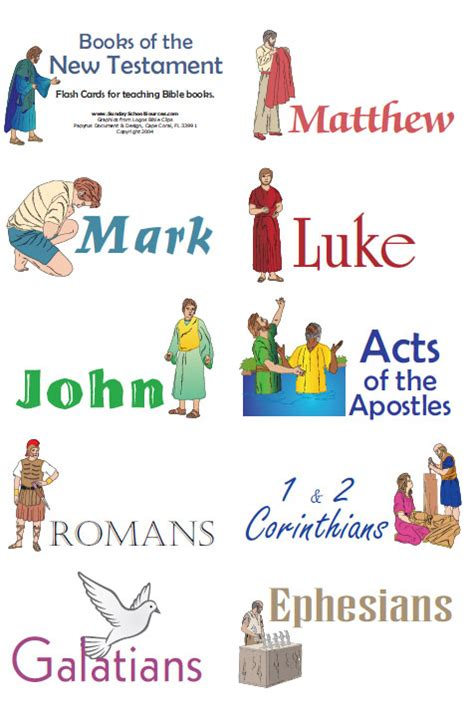 Printable Flash Cards Books Of The Bible | 7 best images of printable books of bible flash cards