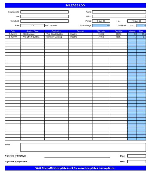 irs mileage log template what is the irs mileage rate for use of a car for business